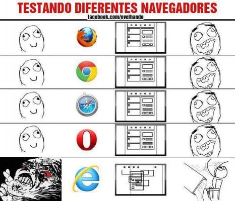 meme testando navegadores 466x400 Design Responsivo: Entenda o que é a técnica e como ela funciona.