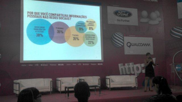 @rosana apresentando a pesquisa do Youpix