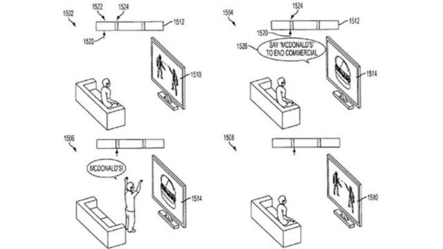 Explicação da patente da Sony.