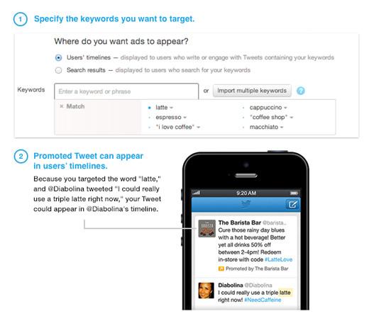 imagem-twitter-publicidade-contextual
