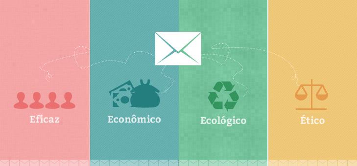 4e-e-marketnig-eficaz-economico-ecologico-etico