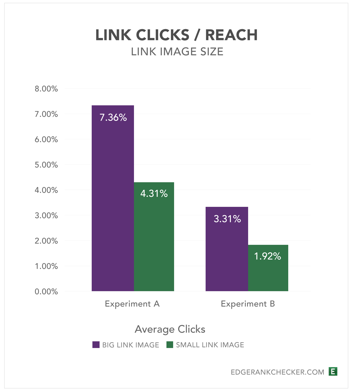 media-cliques-novo-facebook-links
