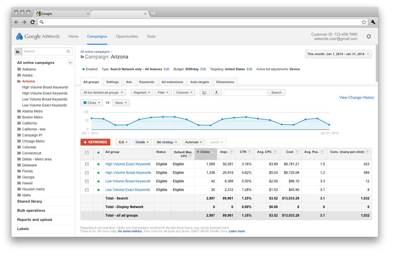 novo-interface-visual-adwords
