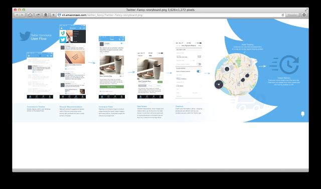 twitter-commerce-screenshot-1
