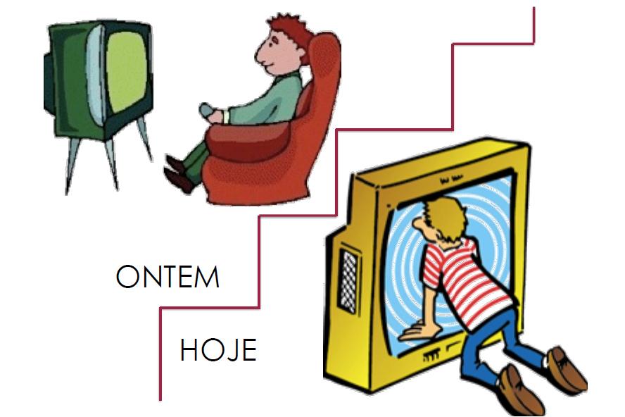 Imagem do material didático da professora Sheron Neves, que exemplifica a diferença entre lean-back e lean-forward