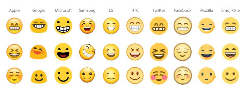 diferenca-interpretacao-emojis-diferentes-plataformas