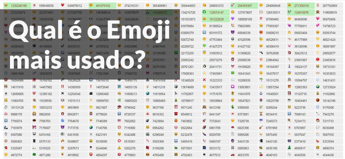 Os emojis mais usados e o problema da variao entre as plataformas compartilhar ccuart Images