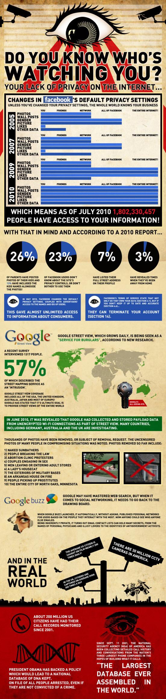 Infográfico sobre a privacidade dentro das mídias sociais
